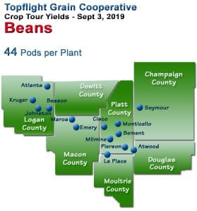 Crop Tour Soybean Yields, 2019